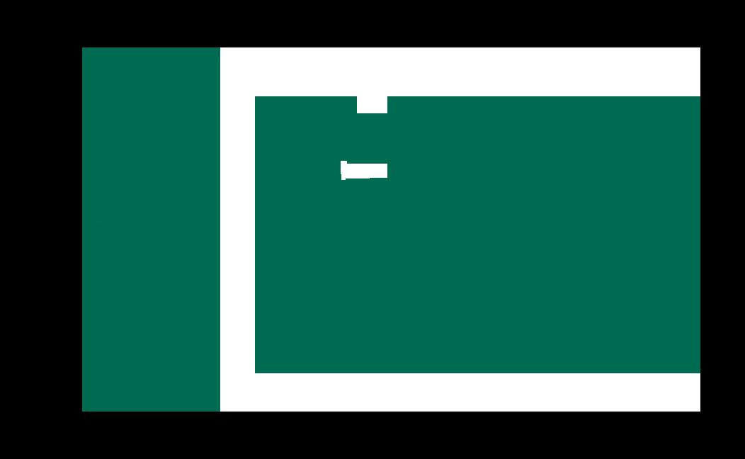 WMA_Green_Logo2021.png